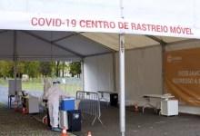 test PCR au portugal