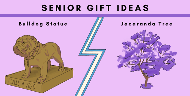 Portola High's class of 2020 will be the first class to plan a senior gift. The executive board for the gift will consult administration as well as local colleges for help in planning once school resumes, according to ASB treasurer and senior Kyle Sugita.
