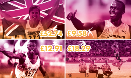 London 2017 announces ticketing information and competition schedule for 2017 World ParaAthletics Championships