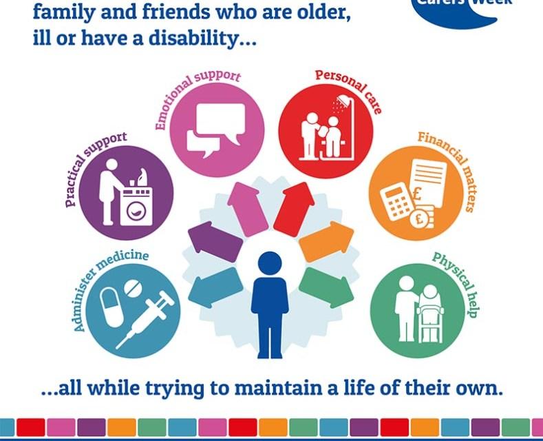 Celebrating Carers Week