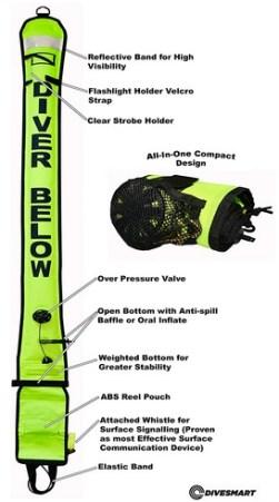 SMB Surface marker buoy bouée de marquage de surface