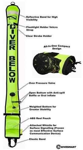 SMB Surface marker buoy