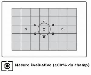 modes de mesure evaluative