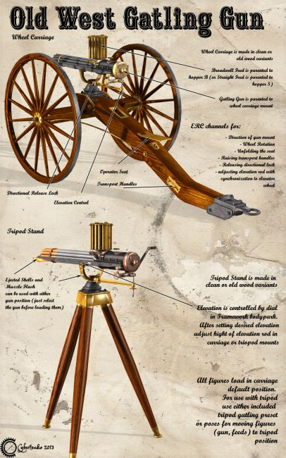 Old West Gatling Gun Historical For Daz Studio And Poser