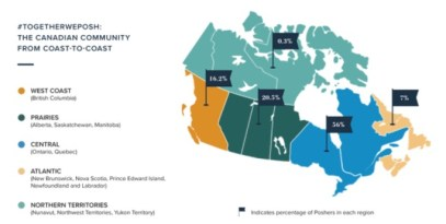Poshmark Equivalent In Canada
