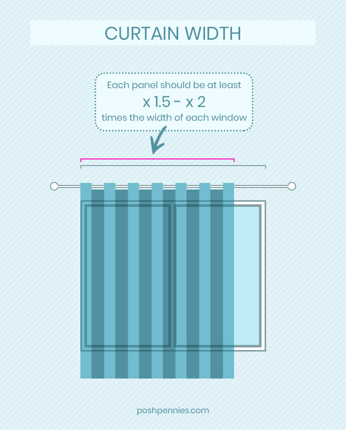How To Hang Curtains Like An Interior, Curtain Panel Width