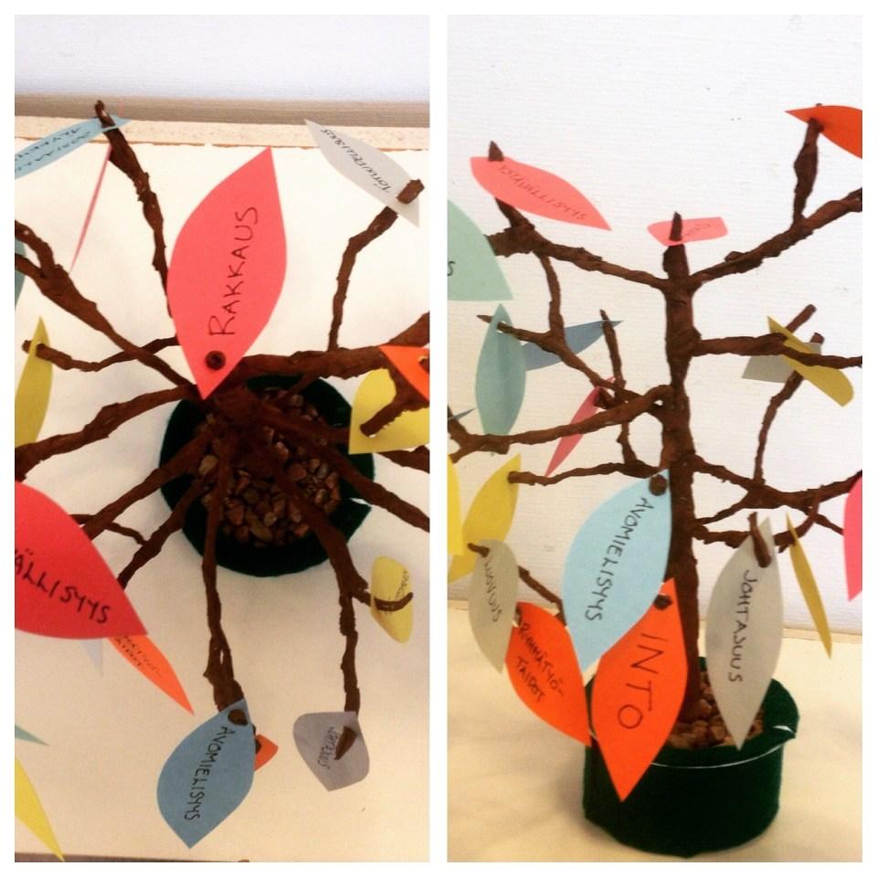 Vahvuuksien puu