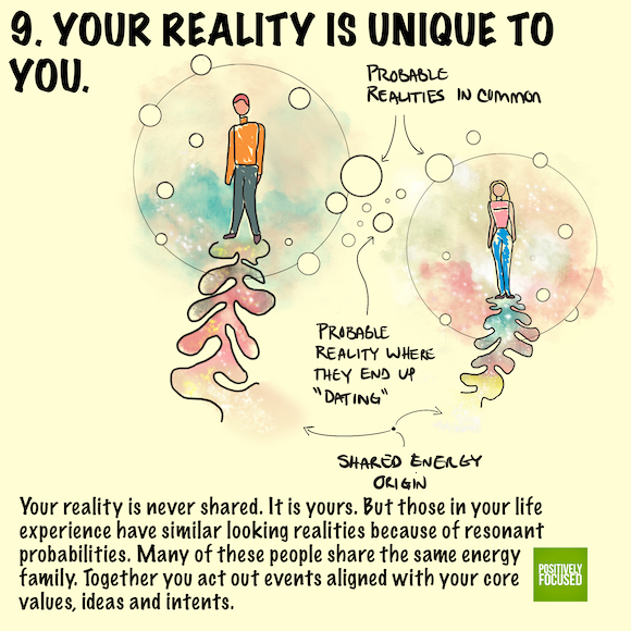How you create your reality 9 blog