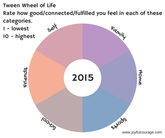 Tween Wheel of Life