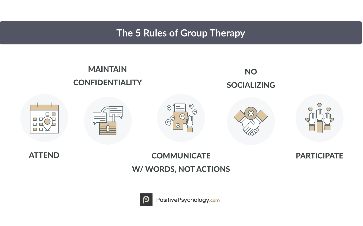 Your Ultimate Group Therapy Guide Activities Amp Topic Ideas