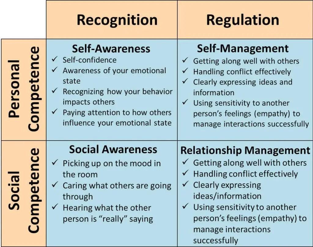 Worksheet Understanding Moods