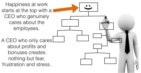 happy org chart