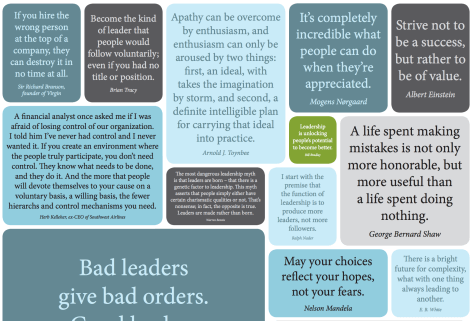 Download A Free Pdf Poster With Great Quotes About Happy Leadership