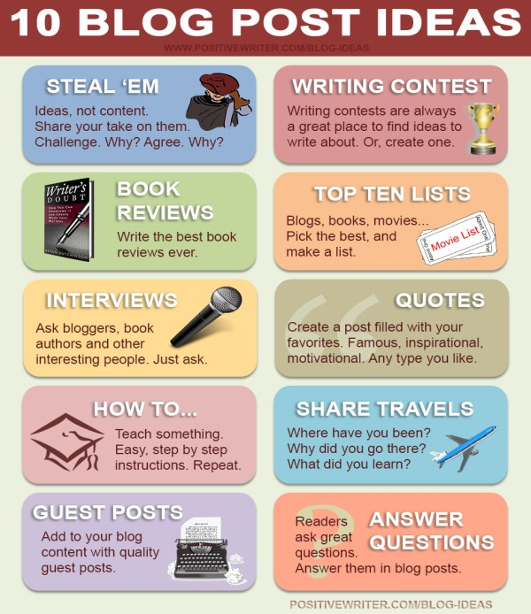 The Top 10 Best Blog Post Ideas Ever!   Positive Writer