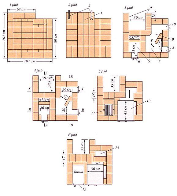 Order - från 1 till 6 rad