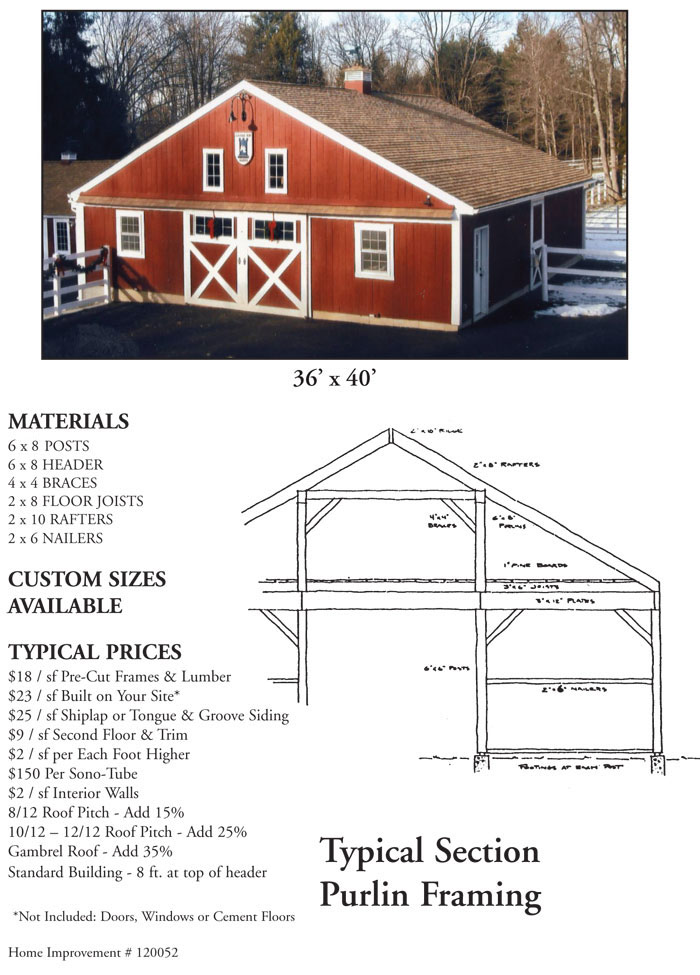 Post frame building cost calculator for Square foot construction cost calculator