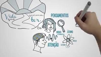 Vídeo Sobre Pensamentos