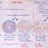 Textura descripción y clasificación de las rocas igneas