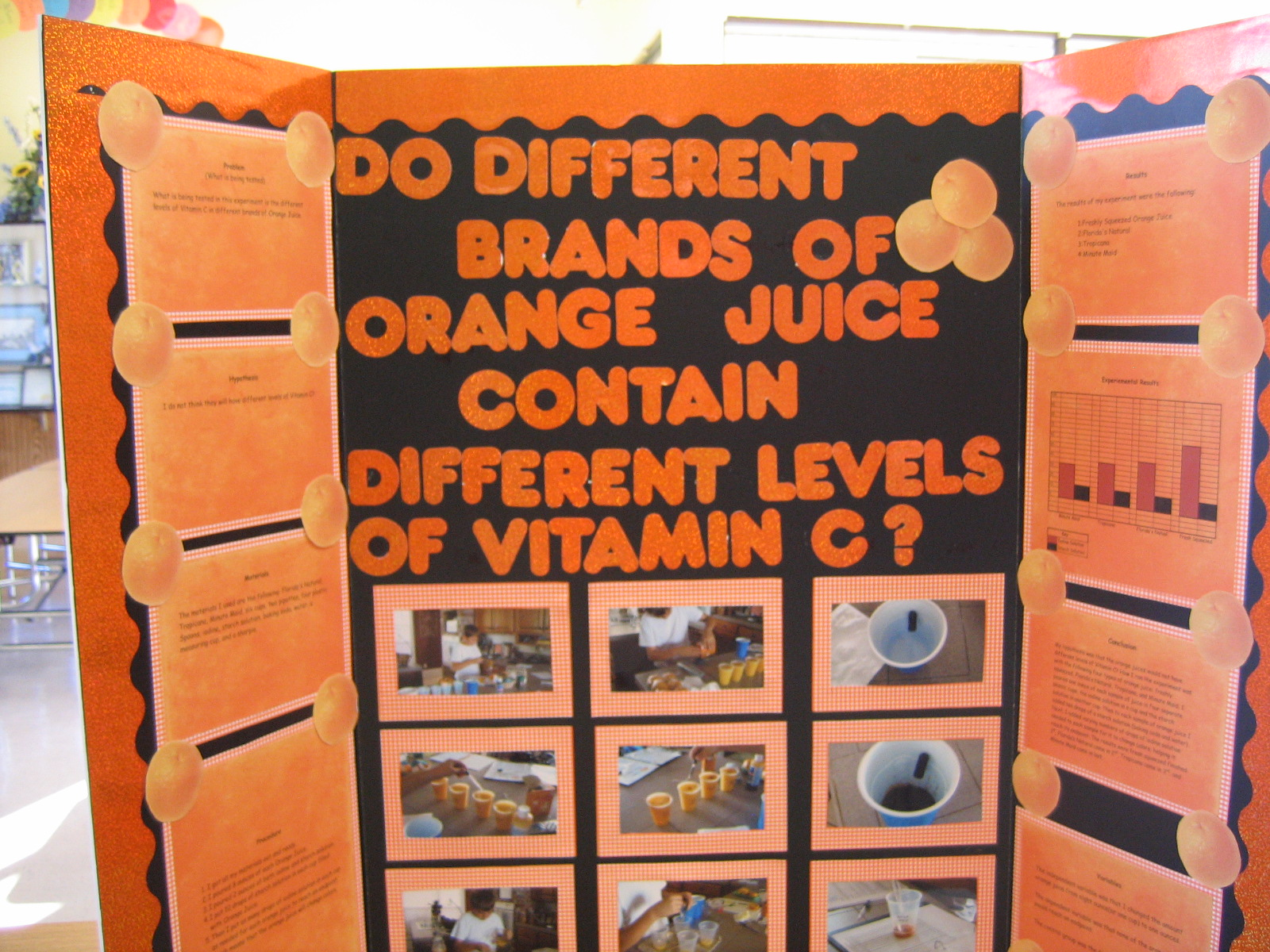 Do Different Brands Of Orange Juice Contain Different Levels Of Vitamin C