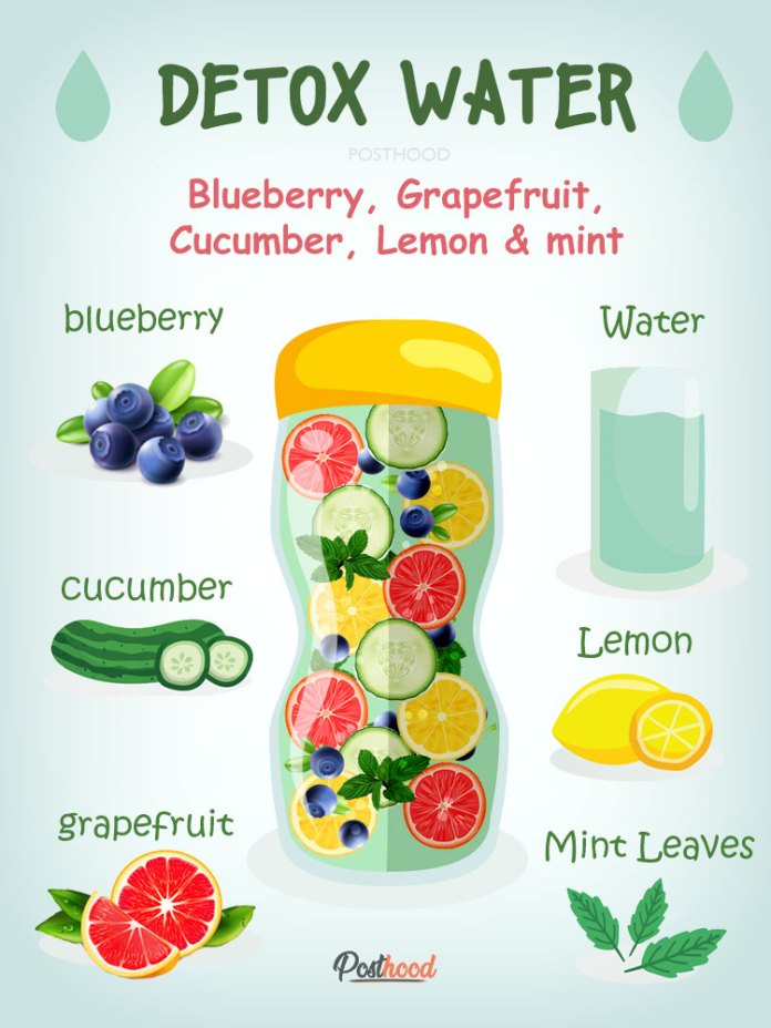 5 Healthy and refreshing detox drink recipes for cleansing body and promoting weight loss.
