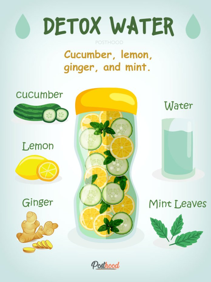 Cleanse your body with these delicious and healthy detox drinks which are known to be the best zero calories detox water for weight loss.