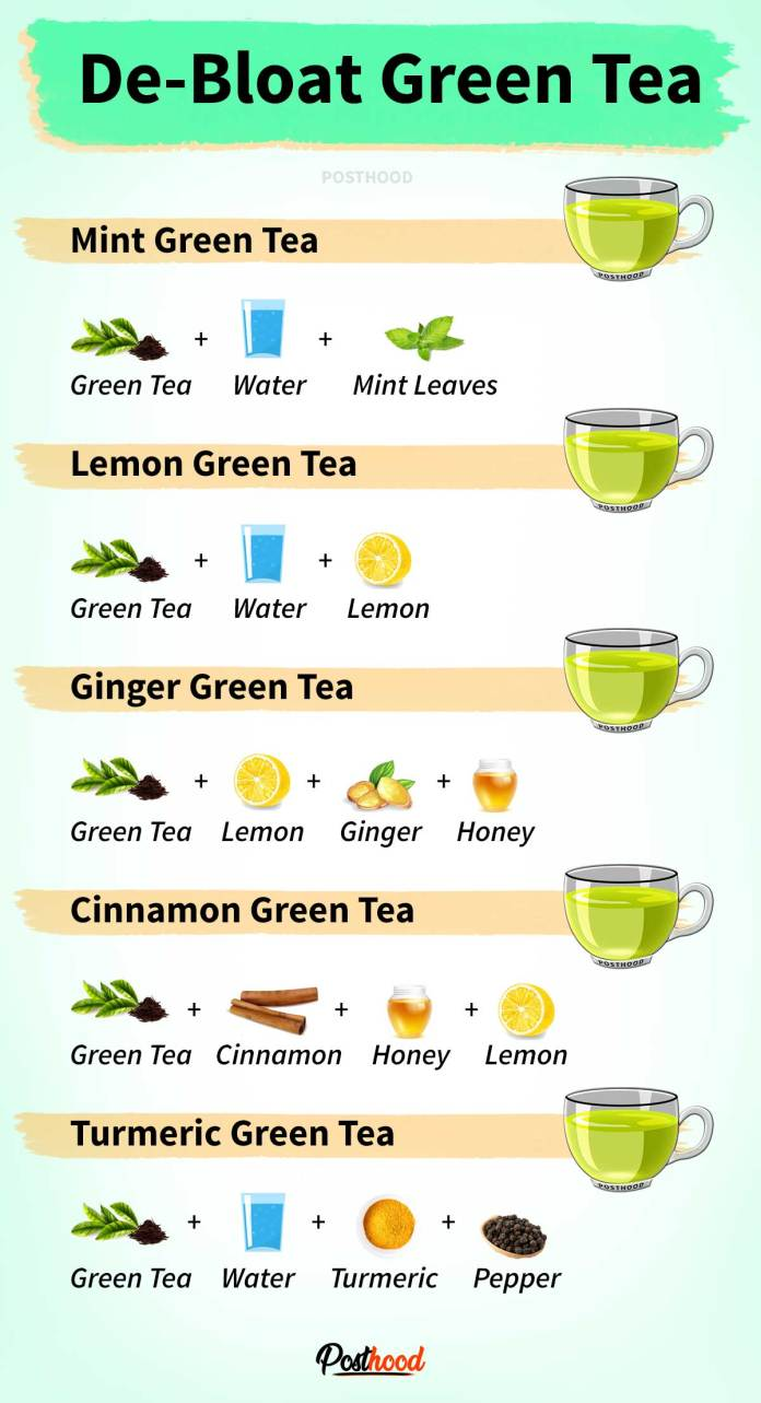 When it comes to weight loss by herbal tea, green tea always hits the list. Know how to take green tea for weight loss and bloating?