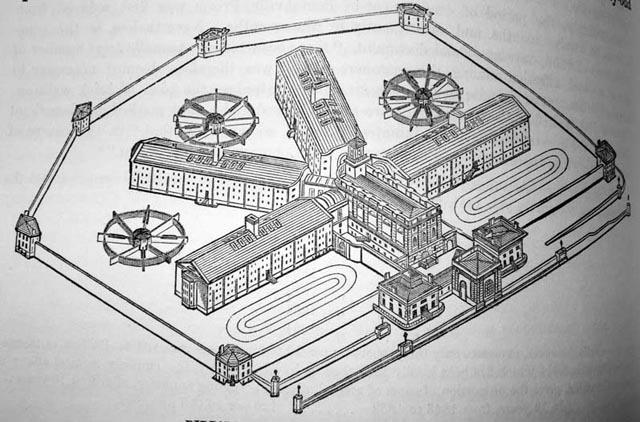 Pentonville-prison-plan