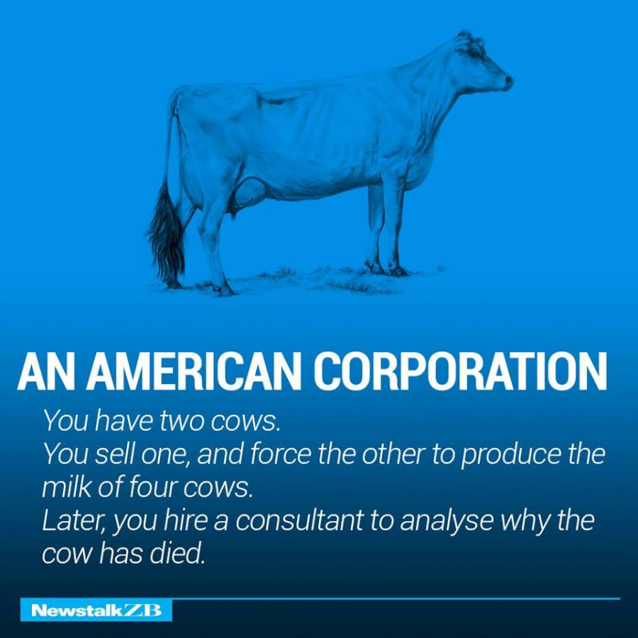 an-american-corporation