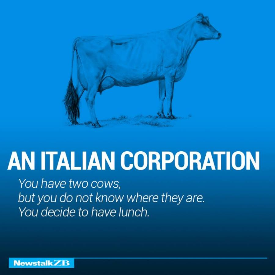 an-italian-corporation