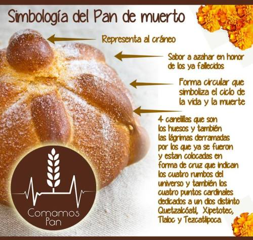 Pan de Muerto - Simbología