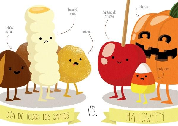 Día de Todos los Santos vs Halloween