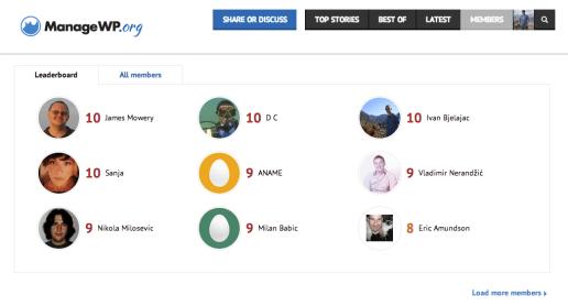 Member rankings
