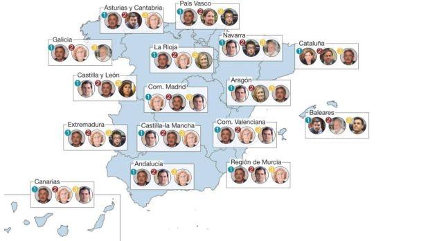 MAPA ESPAÑA: Los españoles prefieren a Revilla como Jefe