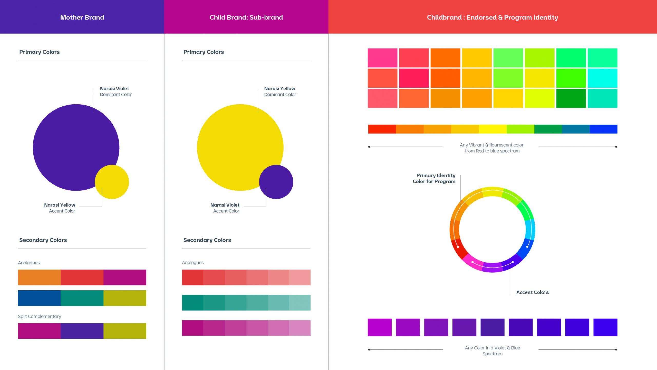 Narasi-Website-Showcase-Visual-Systems-07