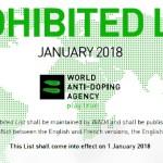 Agencia Mundial Antidopaje Elimina Cannabidiol (CBD) de la Lista de Sustancias Prohibidas