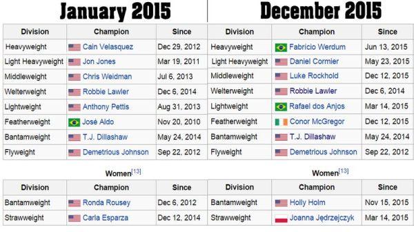 Champions_January_December.0