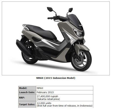 harga-yamaha-nmax-155-abs-rp-274-juta1