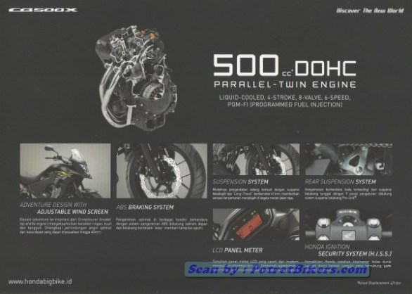 Honda CB500X Big Bike Honda
