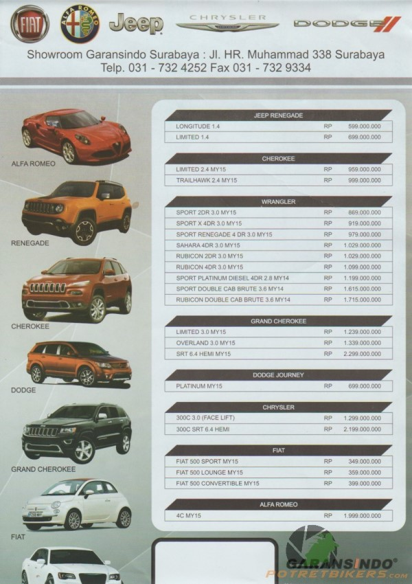 price-list-garansindo
