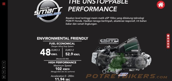 Klaim Resmi Honda Vario 150 eSP