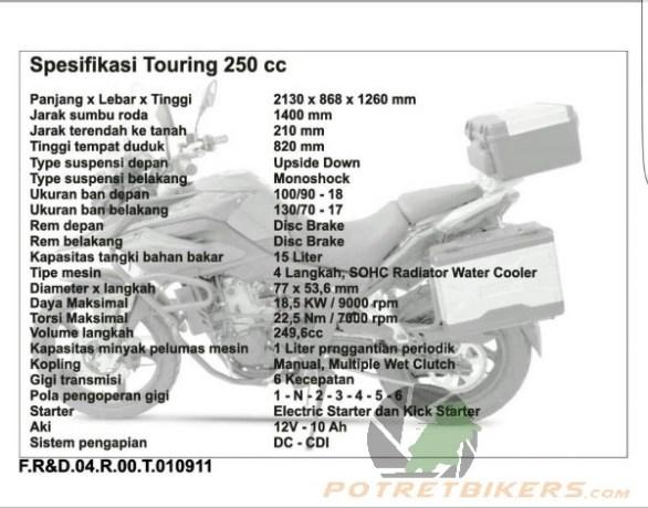 Spesifikasi VIAR VORTEX 250 (600 x 471)