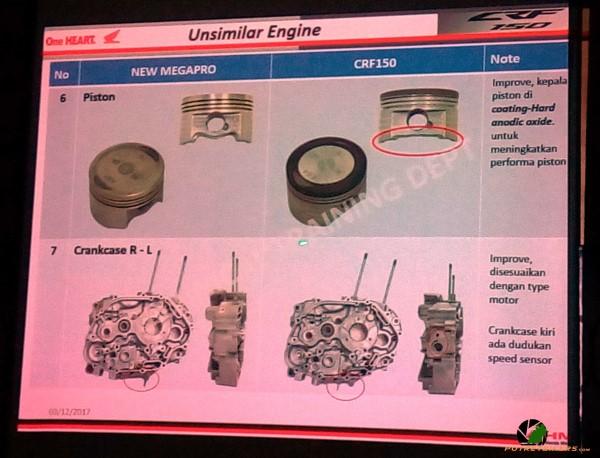 All New Honda CRF150L – 2017 (161)