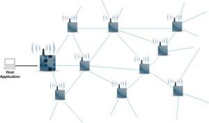 wireless_mesh_new