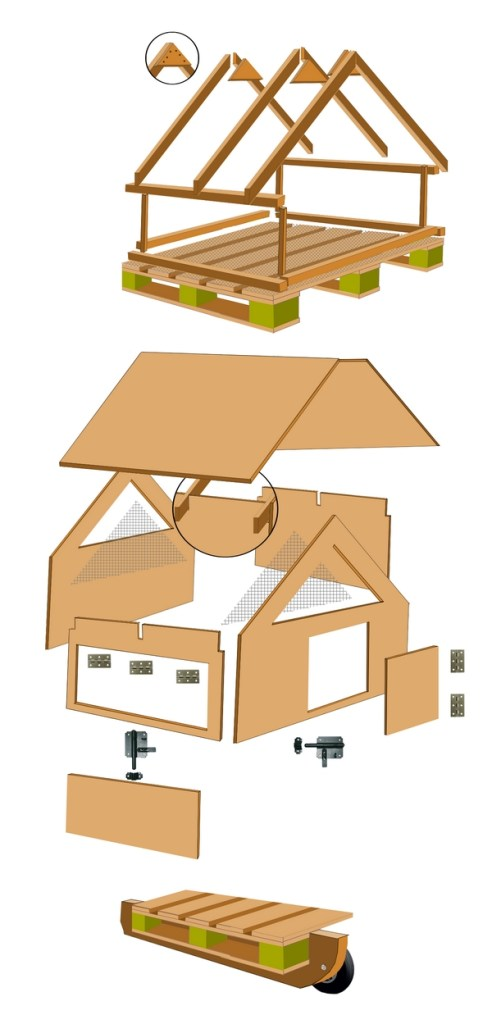 Construire poulailler mobile poulailler bio for Construire vos propres plans