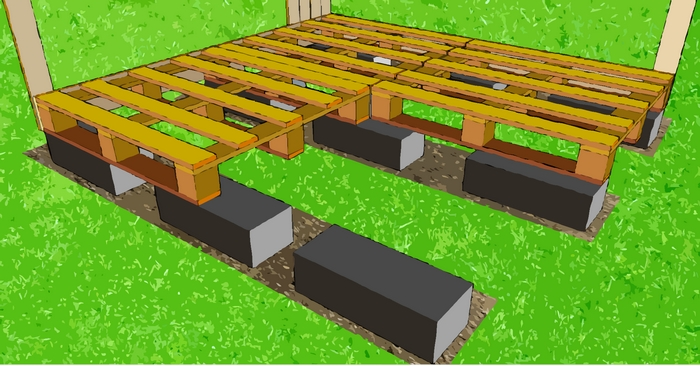 Le sol du poulailler bio poulailler bio - Comment faire un poulailler en palette ...