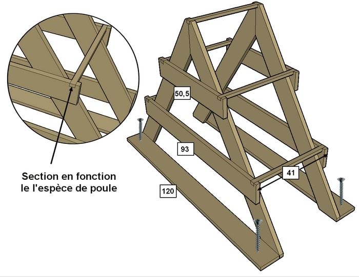 modèle de perchoir en planches de palettes