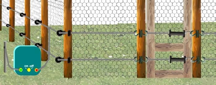 clôture électrique pour poulailler