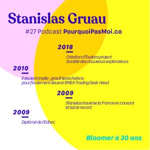 Biographie Stanislas Gruau podcast