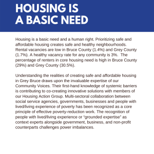 """Housing is a basic need and a human right. Prioritizing safe and affordable housing creates safe and healthy neighbourhoods. Rental vacancies are low in Bruce County (1.4%) and Grey County (1.7%). A healthy vacancy rate for any community is 3%. The percentage of renters in core housing need is high in Bruce County (29%) and Grey County (30.5%). Understanding the realities of creating safe and affordable housing in Grey Bruce draws upon the invaluable expertise of our Community Voices. Their first-hand knowledge of systemic barriers is contributing to co-creating innovative solutions with members of our Housing Action Group. Multi-sectoral collaboration between social service agencies, governments, businesses and people with lived/living experience of poverty has been recognized as a core principle of effective poverty-reduction work. The recognition of people with lived/living experience or """"grounded expertise"""" as context experts alongside government, business, and non-profit counterparts challenges power imbalances."""