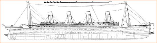 Presjek broda